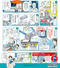 生産設備の安全稼働を目指す!!